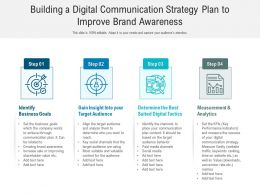 Building A Digital Communication Strategy Plan To Improve Brand Awareness