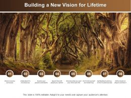 Building A New Vision For Lifetime