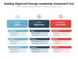 Building Alignment Through Leadership Assessment Tool