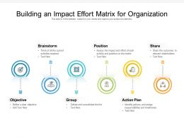 Building An Impact Effort Matrix For Organization