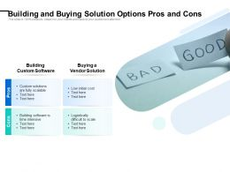 Building And Buying Solution Options Pros And Cons