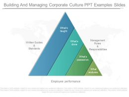Building And Managing Corporate Culture Ppt Examples Slides