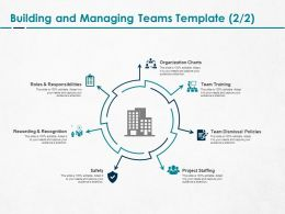 Building And Managing Teams Roles Ppt Powerpoint Presentation Slides