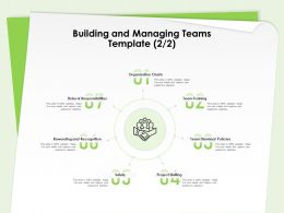 Building And Managing Teams Template Dismissal Policies Ppt Presentation Layouts