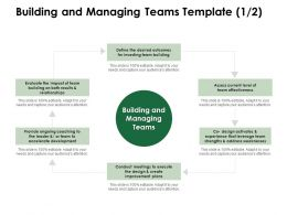 Building And Managing Teams Template Effectiveness Ppt Powerpoint Mockup