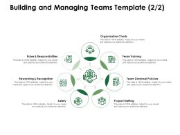 Building And Managing Teams Template Organization Charts Ppt Powerpoint Themes