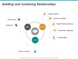 Building And Sustaining Relationships Local Offers Ppt Powerpoint Presentation Sample