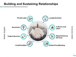 Building And Sustaining Relationships Ppt Show Sample