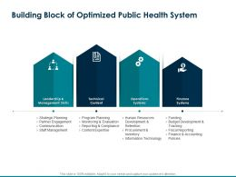 Building Block Of Optimized Public Health System Budget Development Tracking Ppt Portfolio