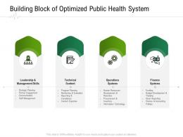 Building Block Of Optimized Public Health System Hospital Administration Ppt Gallery Maker