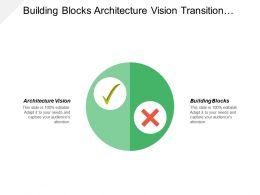 Building Blocks Architecture Vision Transition Architecture Building Blocks