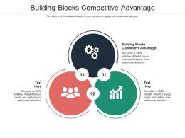 Building Blocks Competitive Advantage Ppt Powerpoint Presentation Outline Deck Cpb
