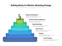Building Blocks For Effective Marketing Strategy