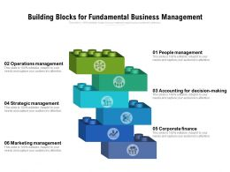 Building Blocks For Fundamental Business Management