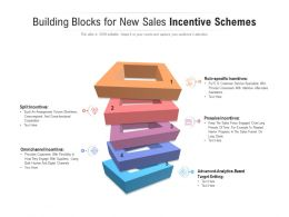 Building Blocks For New Sales Incentive Schemes