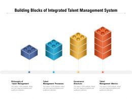Building Blocks Of Integrated Talent Management System