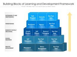 Building Blocks Of Learning And Development Framework