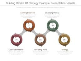 Building Blocks Of Strategy Example Presentation Visuals