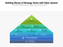 Building Blocks Of Strategy Home With Value System