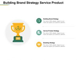 Building Brand Strategy Service Product Strategy Branding Strategy Cpb
