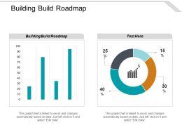 Building Build Roadmap Ppt Powerpoint Presentation Slides Show Cpb