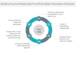 Building Channel Relationship Powerpoint Slide Presentation Examples