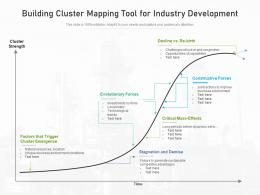 Building Cluster Mapping Tool For Industry Development