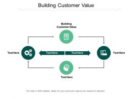 Building Customer Value Ppt Powerpoint Presentation Slides Examples Cpb