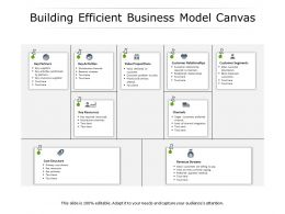 Building Efficient Business Model Canvas