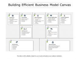 Building Efficient Business Model Canvas