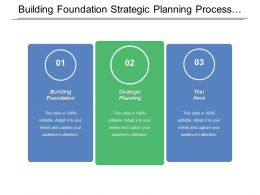 Building Foundation Strategic Planning Process Improvements Core Value
