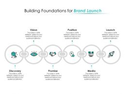 Building Foundations For Brand Launch