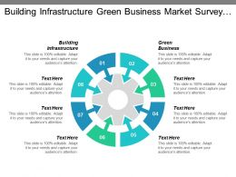 Building Infrastructure Green Business Market Survey Multichannel Retailing Cpb