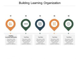 Building Learning Organization Ppt Powerpoint Presentation Professional Cpb