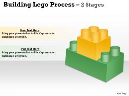Building Lego Process 2 Stages