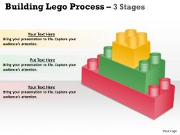 Building Lego Process 3 Stages