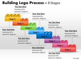 Building Lego Process 8 Stagess