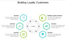 Building Loyalty Customers Ppt Powerpoint Presentation Outline Gridlines Cpb