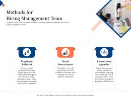 Building Management Team Methods For Hiring Management Team Social Ppt Powerpoint Outline