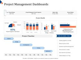 Building Management Team Project Management Dashboards Progress Ppt Powerpoint Tutorials