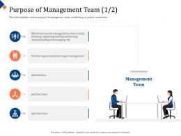 Building Management Team Purpose Of Management Team Organizing Ppt Powerpoint Pictures