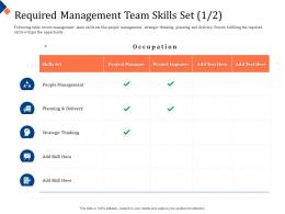 Building Management Team Required Management Team Skills Set Strategic Ppt Portrait