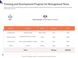 Building Management Team Training And Development Program For Management Team Technical Ppt Grid