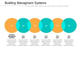 Building Managment Systems Ppt Powerpoint Presentation Portfolio Infographics Cpb