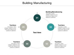 Building Manufacturing Ppt Powerpoint Presentation Pictures Diagrams Cpb