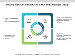 Building Network Infrastructure With Build Manage Design