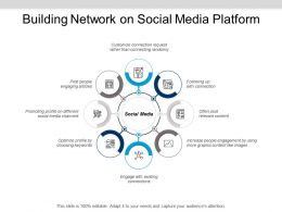 Building Network On Social Media Platform
