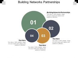 Building Networks Partnerships Ppt Powerpoint Presentation Pictures Graphic Images Cpb