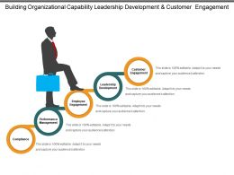 Building Organizational Capability Leadership Development And Customer Engagement