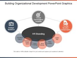 Building Organizational Development Powerpoint Graphics